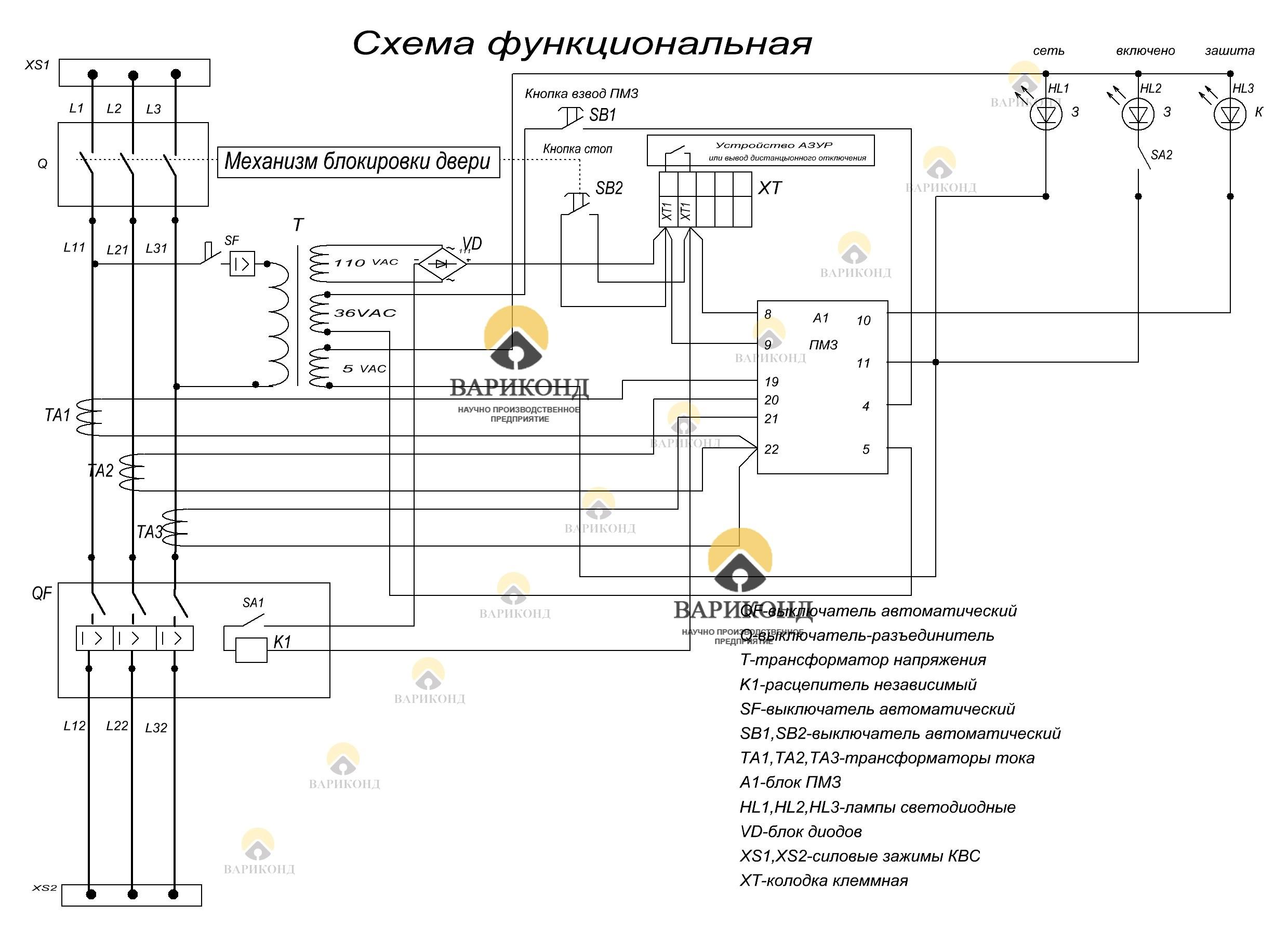 схема функциональная ВРН